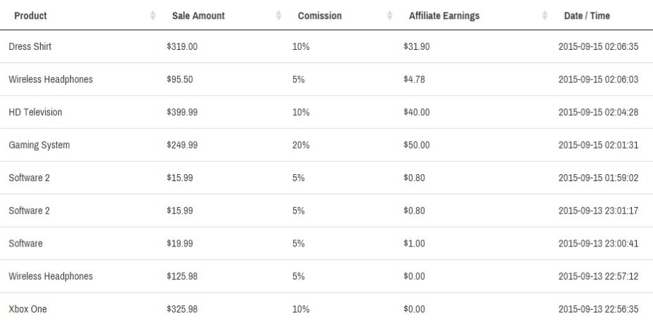 affiliate-network-sales